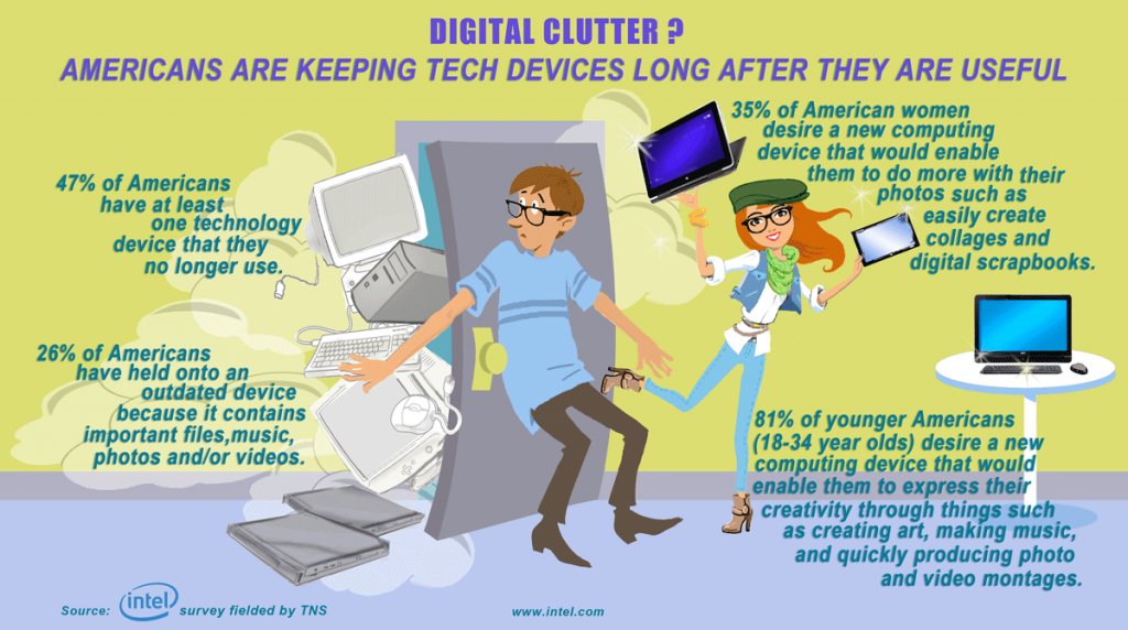 Intel Infographic on Digital Clutter